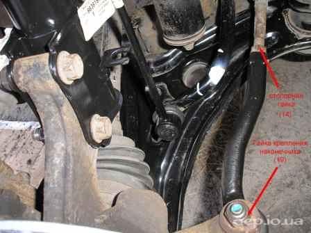 Разборка передней подвески